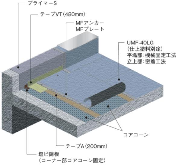 UMF-40NL-AC